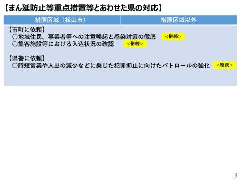 新型コロナウイルス感染症に関する「感染対策期」の延長について(愛媛県)